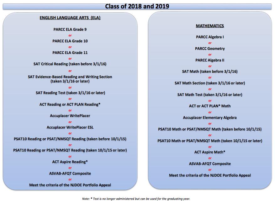 11-21-16_class_of_18-19_grad_reqs