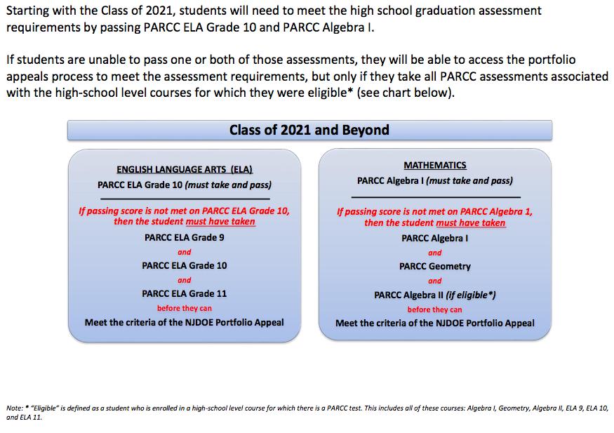 11-21-16_class_of_2021_grad_reqs